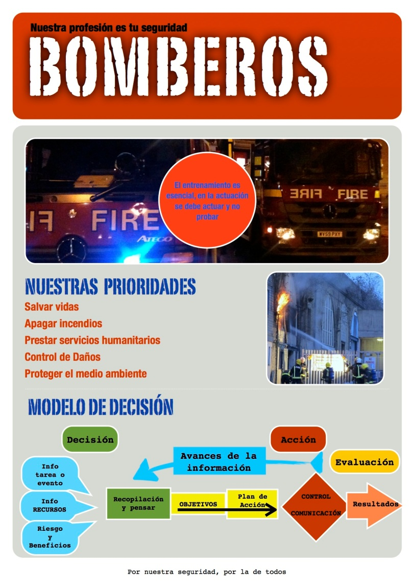 modelo-decision-pag1-rescueme-consulting